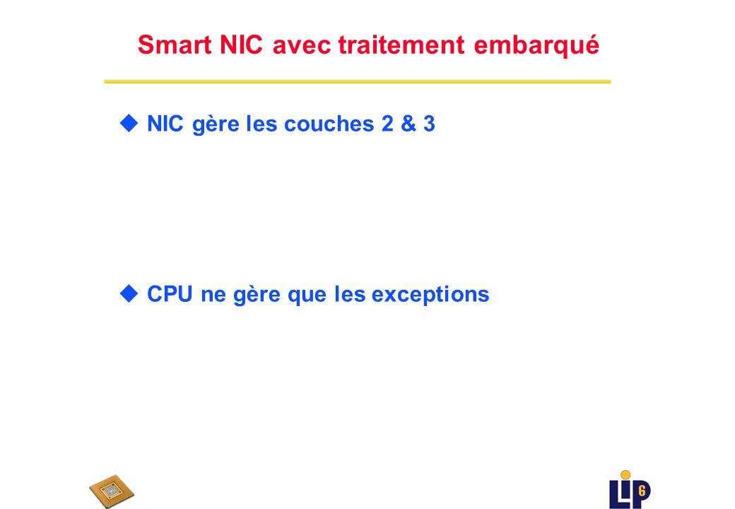 Smart NIC avec piles embarquées u Ajout de matériels à la NIC : – boîtiers externes pour la couche 2 – ASIC pour la couche 3 u Permet à chaque NIC de fonctionner de manière autonome – architecture réellement multiprocesseurs – très fort accroissement de la puissance totale de traitement
