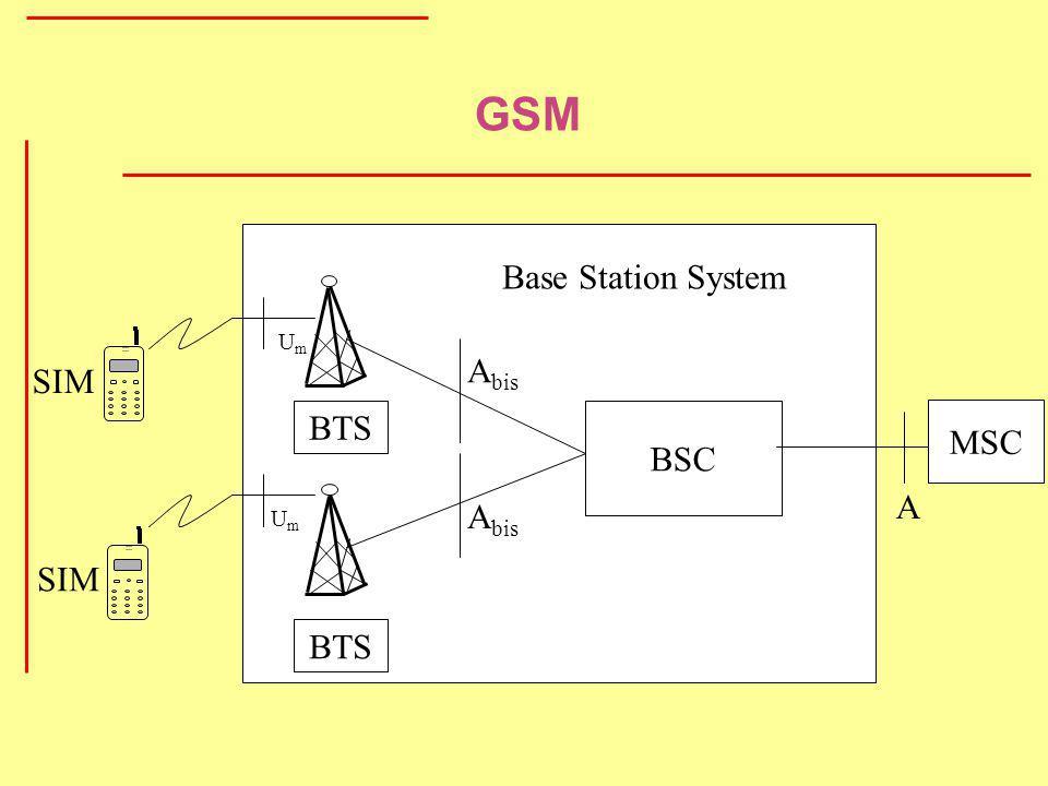 ... BTS UmUm UmUm BSC A bis Base Station System SIM MSC A
