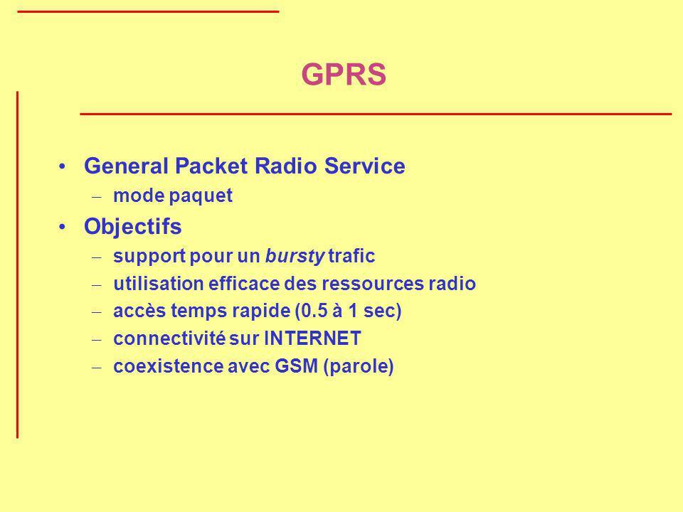 GPRS General Packet Radio Service – mode paquet Objectifs – support pour un bursty trafic – utilisation efficace des ressources radio – accès temps ra