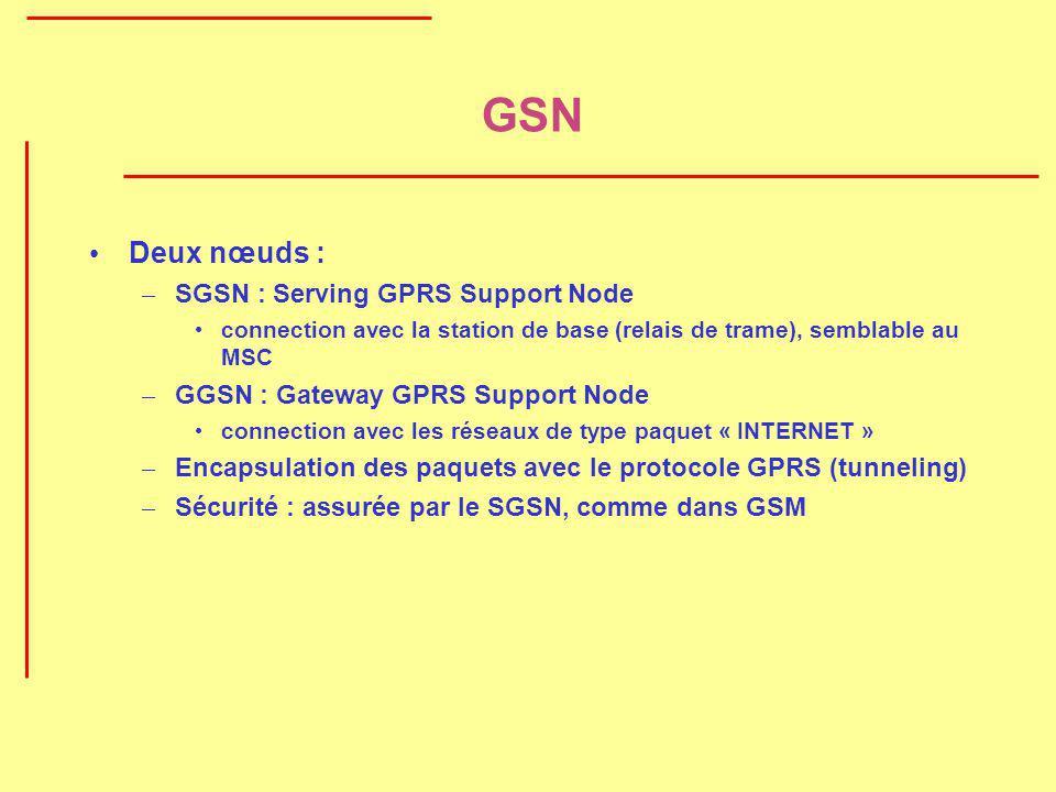 GSN Deux nœuds : – SGSN : Serving GPRS Support Node connection avec la station de base (relais de trame), semblable au MSC – GGSN : Gateway GPRS Suppo