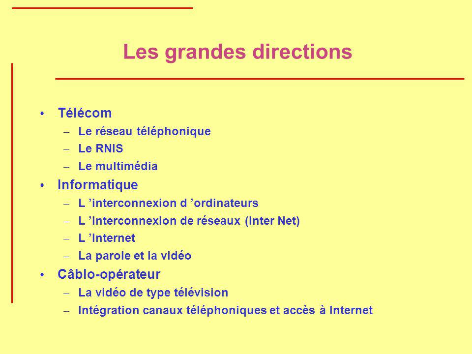 Les grandes directions Télécom – Le réseau téléphonique – Le RNIS – Le multimédia Informatique – L interconnexion d ordinateurs – L interconnexion de
