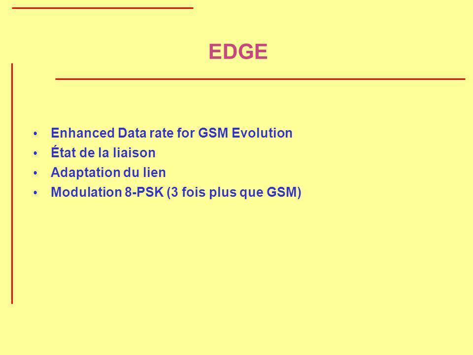 EDGE Enhanced Data rate for GSM Evolution État de la liaison Adaptation du lien Modulation 8-PSK (3 fois plus que GSM)