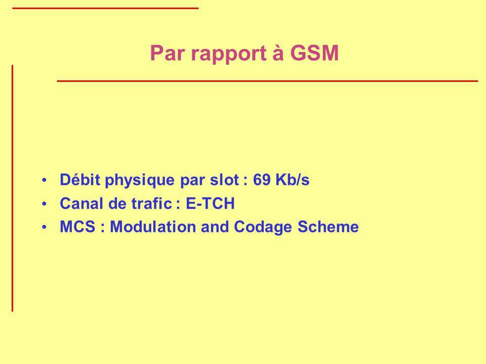 Par rapport à GSM Débit physique par slot : 69 Kb/s Canal de trafic : E-TCH MCS : Modulation and Codage Scheme