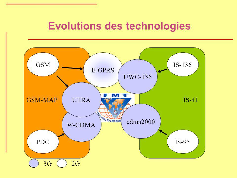 Evolutions des technologies GSM PDC IS-136 IS-95 IS-41GSM-MAP 3G 2G E-GPRSW-CDMA cdma2000 UWC-136 UTRA