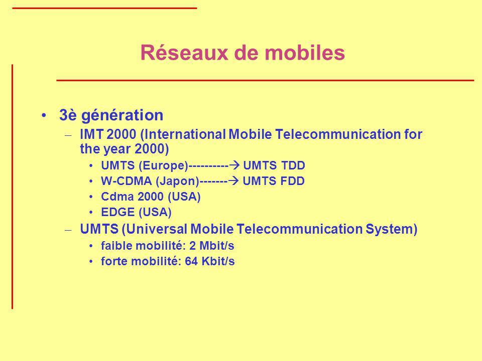 Réseaux de mobiles 3è génération – IMT 2000 (International Mobile Telecommunication for the year 2000) UMTS (Europe)---------- UMTS TDD W-CDMA (Japon)
