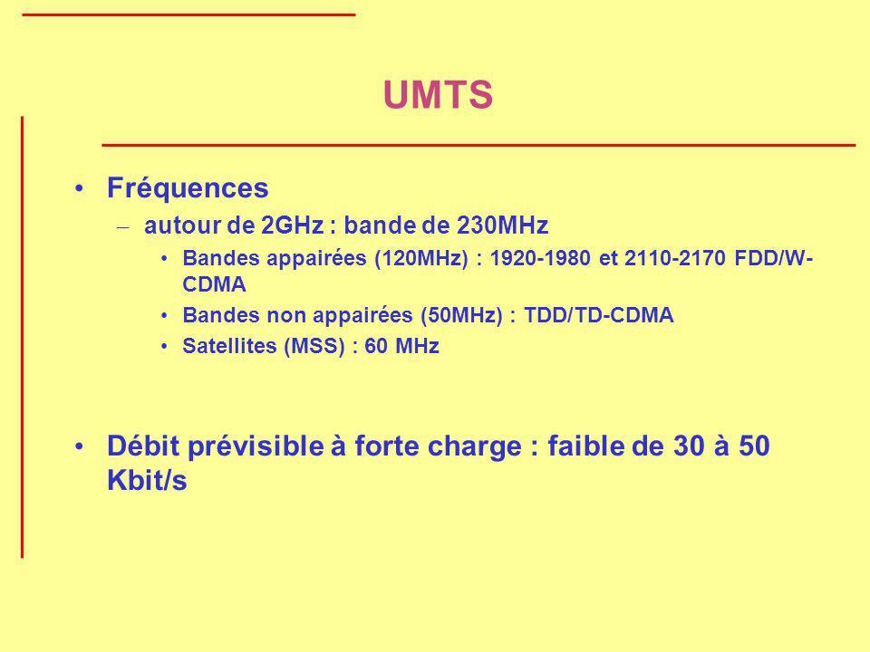 UMTS Fréquences – autour de 2GHz : bande de 230MHz Bandes appairées (120MHz) : 1920-1980 et 2110-2170 FDD/W- CDMA Bandes non appairées (50MHz) : TDD/T