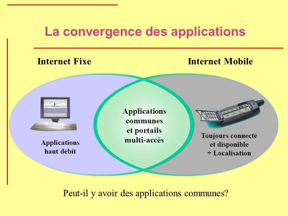 Applications communes et portails multi-accès Internet MobileInternet Fixe Applications haut débit La convergence des applications Toujours connecté e