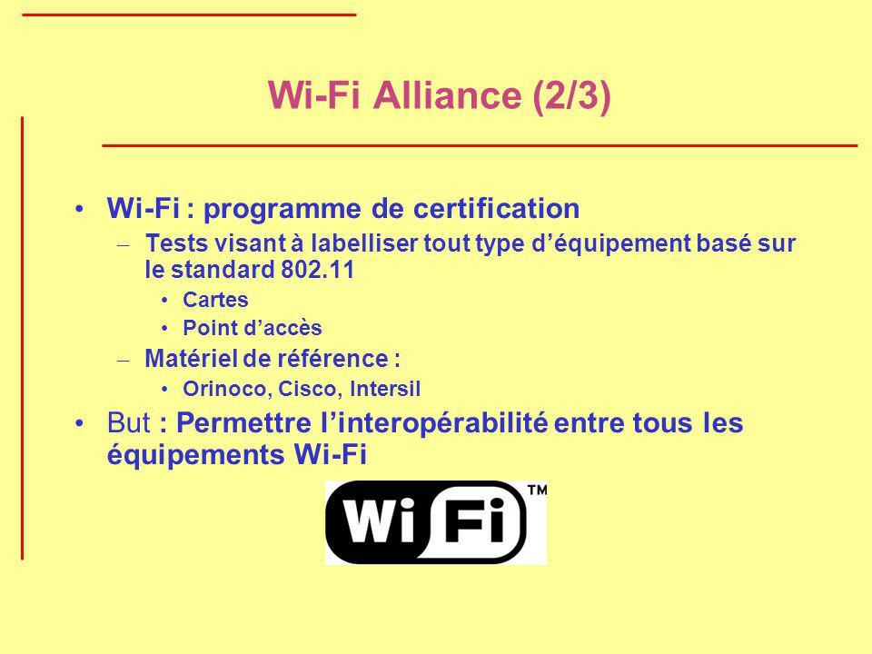 Wi-Fi Alliance (2/3) Wi-Fi : programme de certification – Tests visant à labelliser tout type déquipement basé sur le standard 802.11 Cartes Point dac
