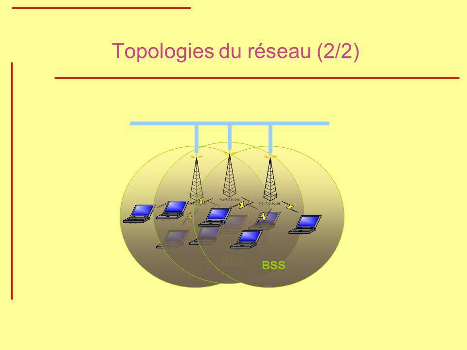 Topologies du réseau (2/2) BSS