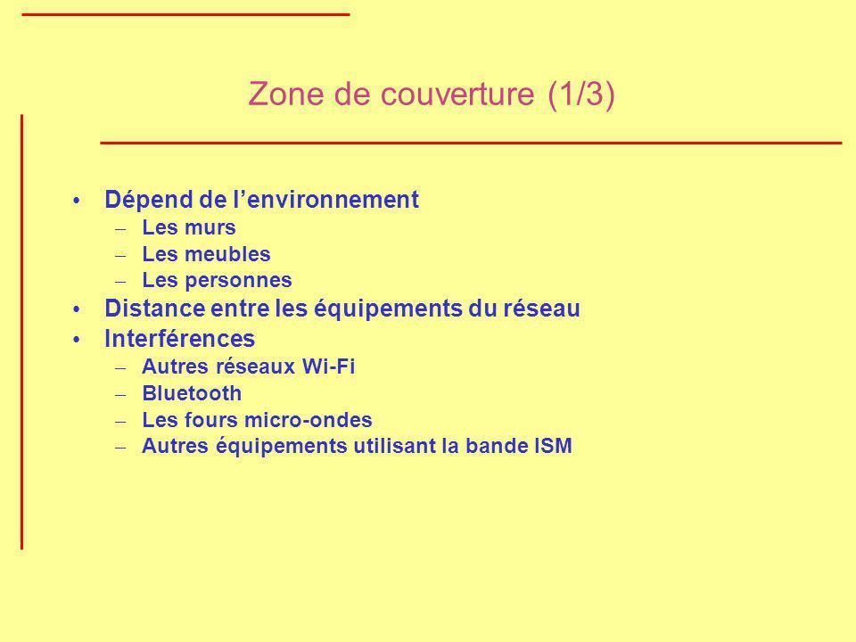 Zone de couverture (1/3) Dépend de lenvironnement – Les murs – Les meubles – Les personnes Distance entre les équipements du réseau Interférences – Au