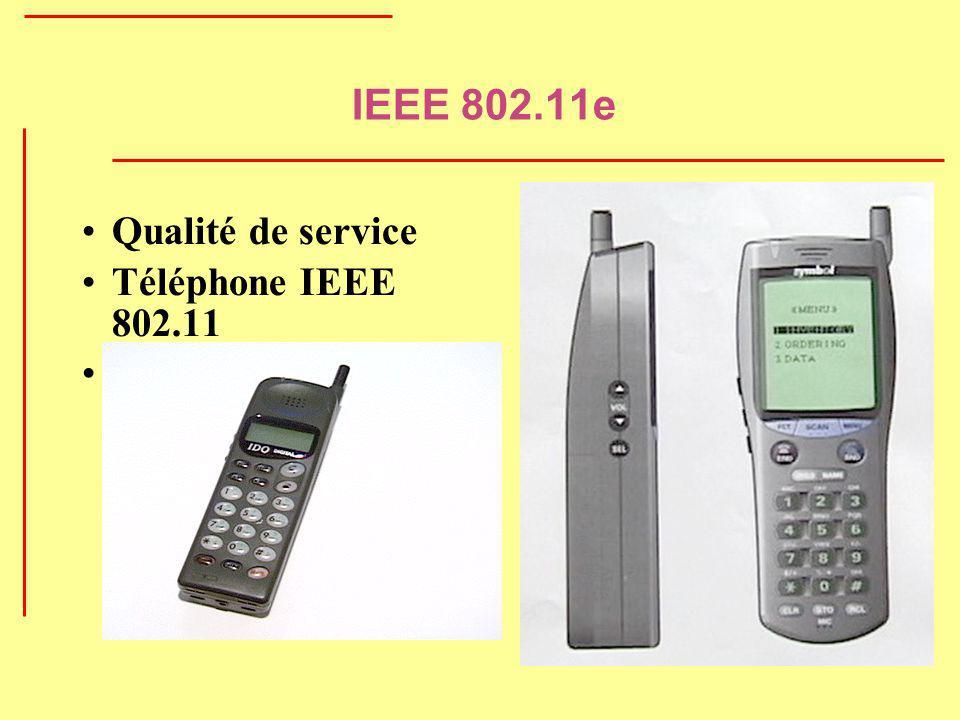 IEEE 802.11e Qualité de service Téléphone IEEE 802.11 Algorithme daccès CSMA-CA avec priorité