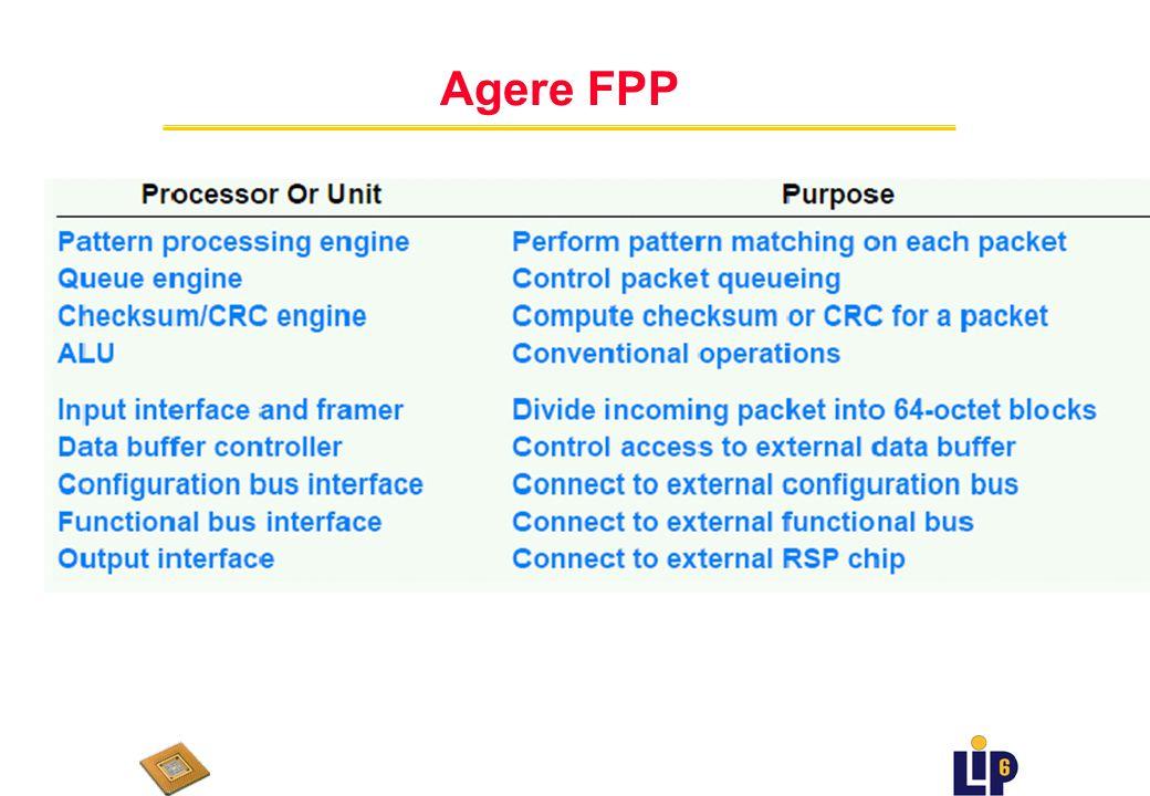 Agere Diagramme de l unité FPP