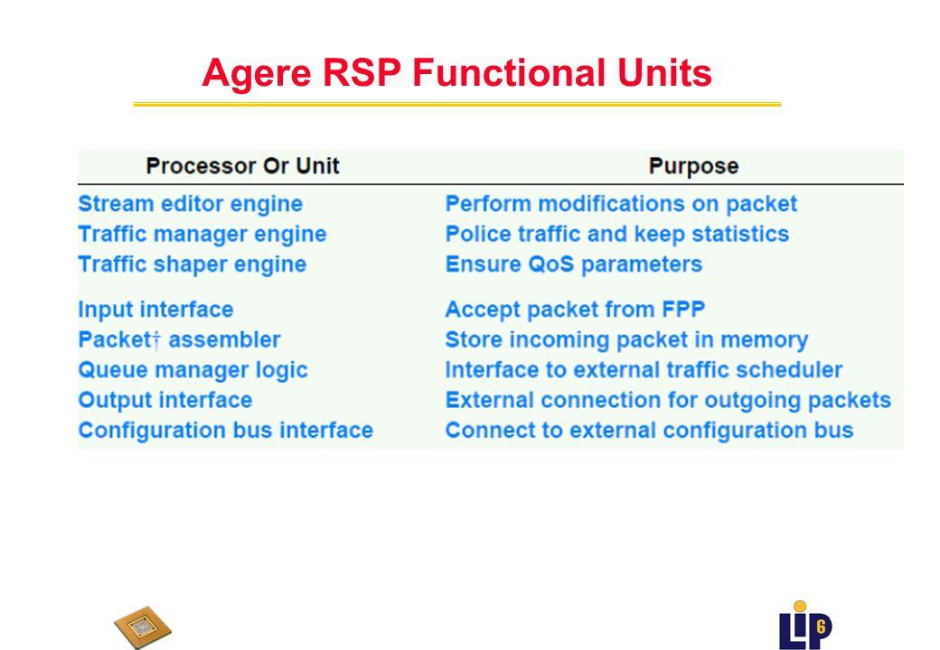 Agere Diagramme de l unité RSP
