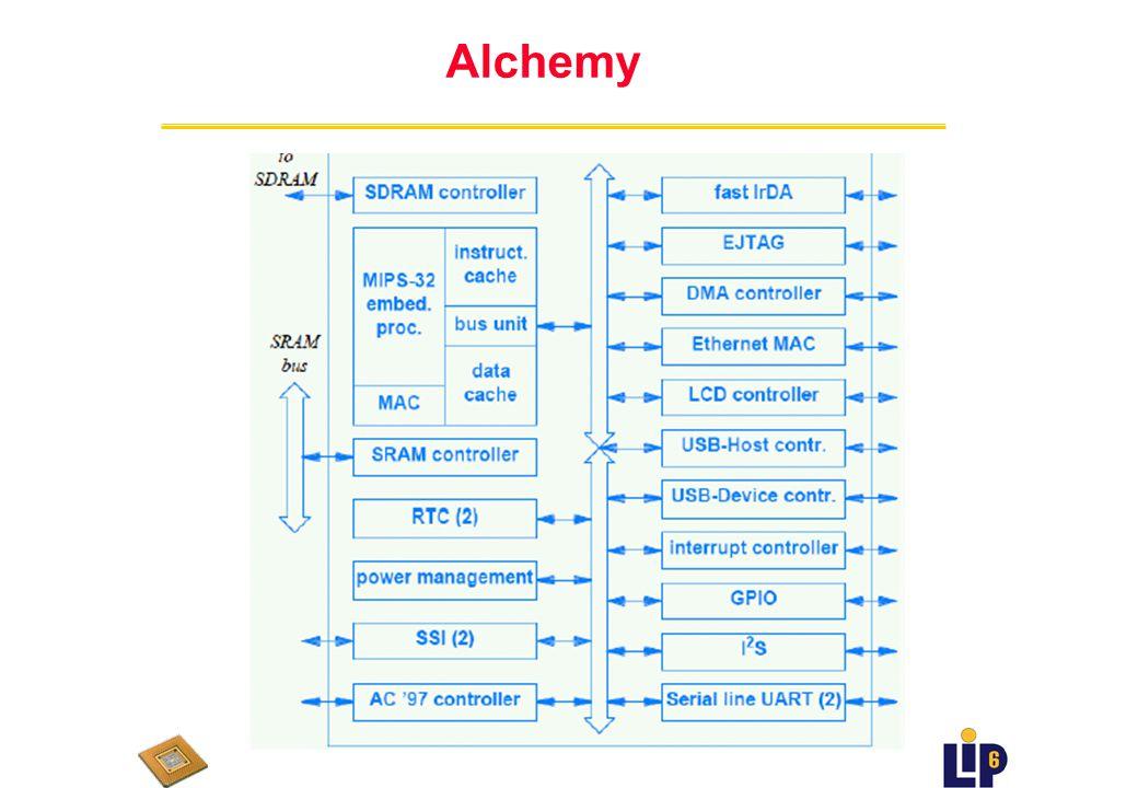 Alchemy Au1000 (Q2 2001 - ??) u Processeur plutôt generaliste u basé sur 32-bit MIPS basse consommation n Pipeline à 5 étages n 32*16 Multiply-Accumulate n conditional moves, prechargement des données, autres optimisations classiques u Deux contrôleurs Ethernet u IrDA, USB, 4 UARTS u16KB instruction et data cache uupdate 2004 : AU 1550 security processor, SoC