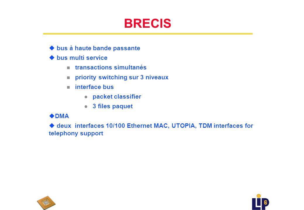 BRECIS (Q3 2001-2004) u multi-services (aussi transmission de voix, téléphone mobile) u MSP5000 : à la fois plusieurs canaux de voix et des données u