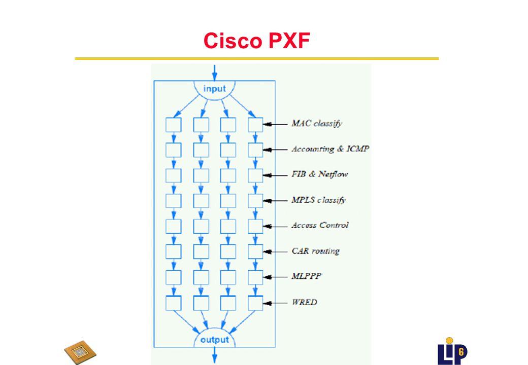 Cisco PXF/Toaster2 (??) u Vrai multiprocesseur SIMD u utilisé dans des routeurs (Cisco 1000 Edge Service Router) u traitement seulement niveau 3 u pro