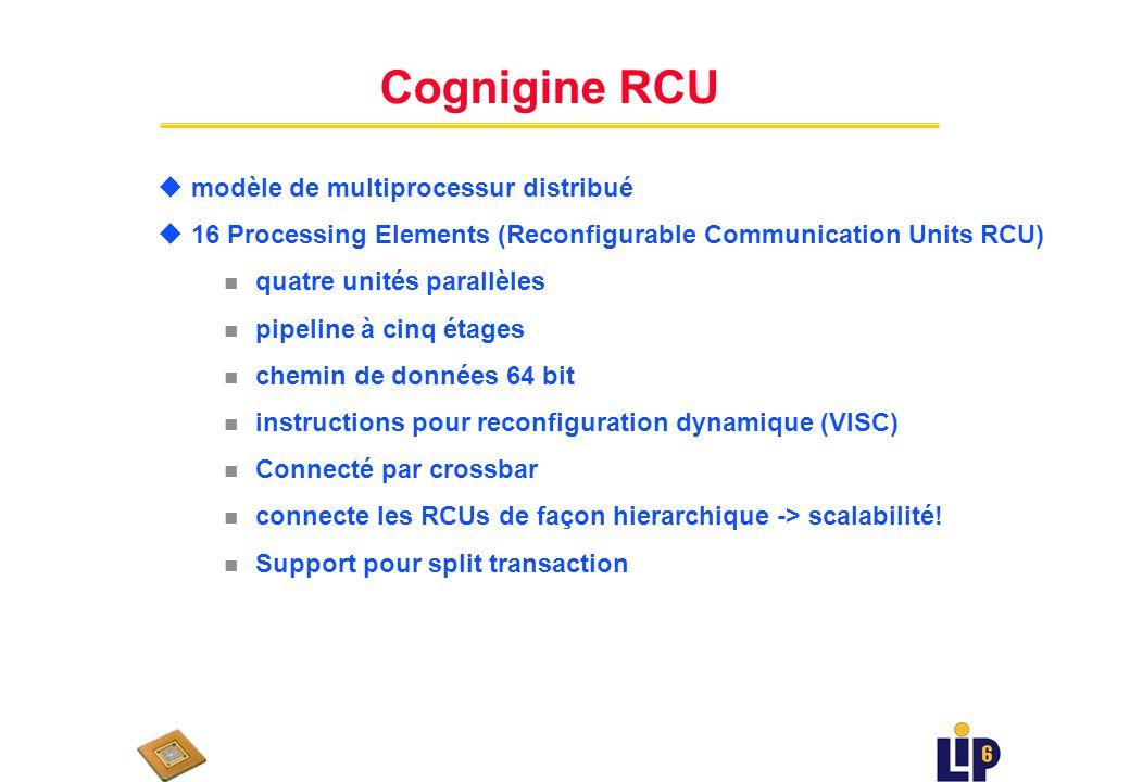 Cognigine RCU (Q4 2001 - ??)
