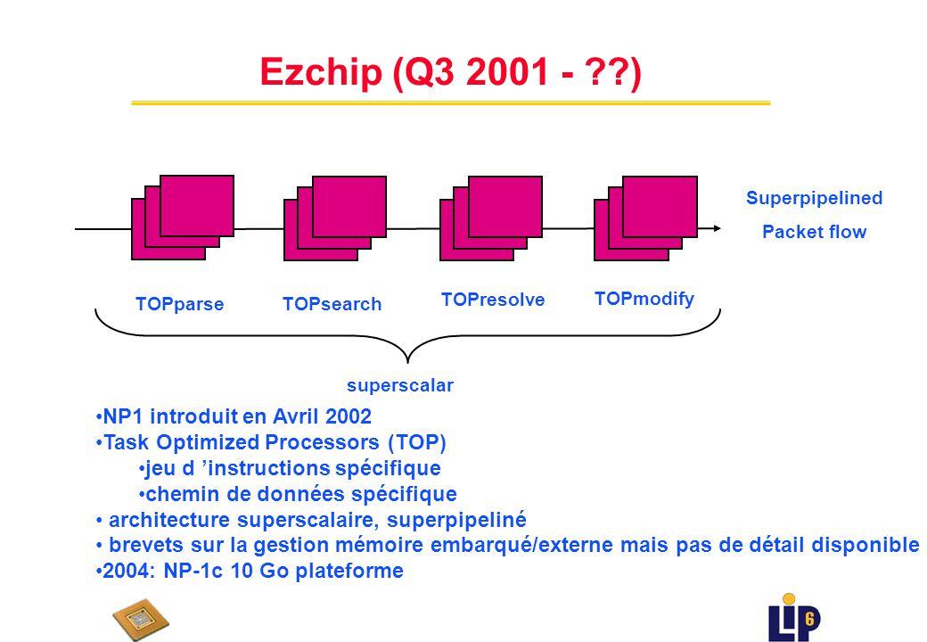 Conexant (Q4 1999-??) uArchitecture n 32 bit RISC processeur Octave n optimisé pour traitement des flux (instructions spécialisées) u traitements de la couche 2 - internetworking (AAL SAR, MPLS) n buffer management n contrôle de congestion n gestion de la bande passante n CRC & FCR (detaction des erreurs) n traffic shaping usupporte des débits de paquets jusqu à 2.5 Gbps