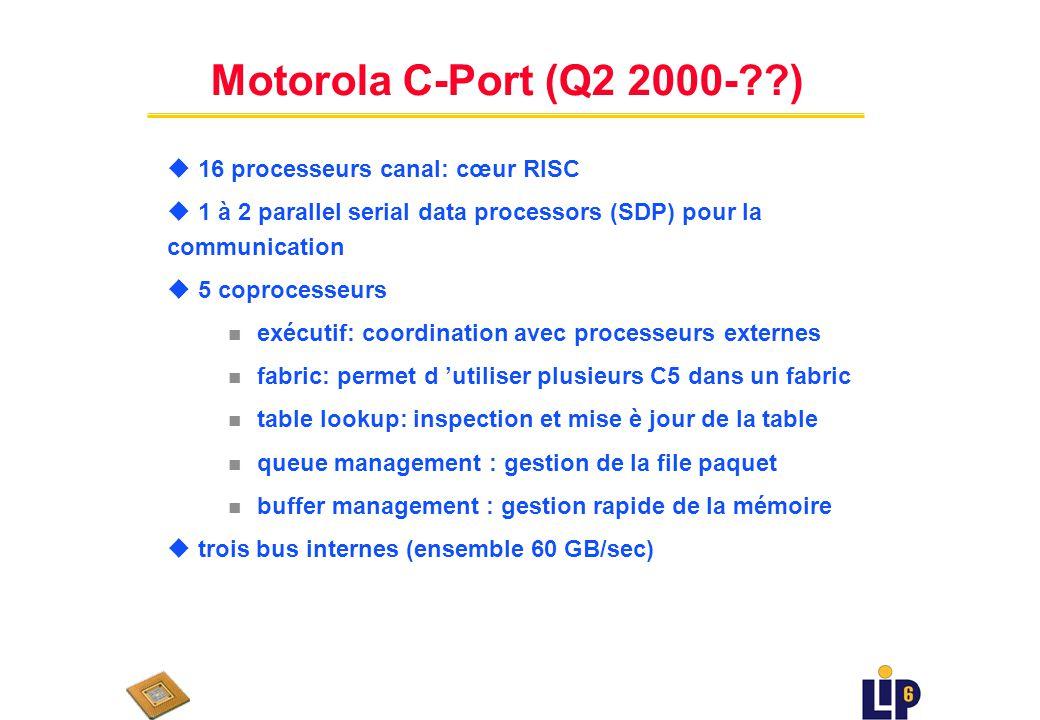 Lexra NetVortex (Q2 2001 - 2002) u Max. 16 coeurs LX8000: des MIPS R3000 specialisés traitement réseau u Changement du contexte dans 1 cycle entre 8 c
