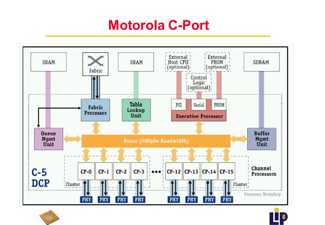 Motorola C-Port (Q2 2000-??) u 16 processeurs canal: cœur RISC u 1 à 2 parallel serial data processors (SDP) pour la communication u 5 coprocesseurs n exécutif: coordination avec processeurs externes n fabric: permet d utiliser plusieurs C5 dans un fabric n table lookup: inspection et mise è jour de la table n queue management : gestion de la file paquet n buffer management : gestion rapide de la mémoire u trois bus internes (ensemble 60 GB/sec)
