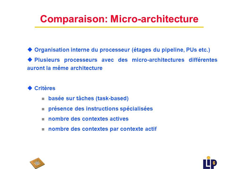 Cisco PXF/Toaster2 (??) u Vrai multiprocesseur SIMD u utilisé dans des routeurs (Cisco 1000 Edge Service Router) u traitement seulement niveau 3 u processeur ne s´occupe pas de la gestion (network management) u 16 processeurs dans 4 pipelines u deux PXF: 4*8 systolic array (entre autres) u processeur individuel: 2-issue VLIW u instructions spécials packet processing u mémoire hors puce (par colonne)