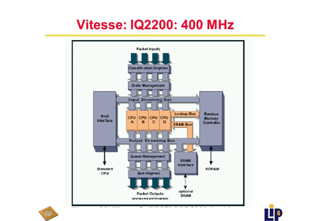 Vitesse (Q2 2000-??) u 4 processeurs 200 MHz RISC scalaires u instructions spécifiques réseau u coprocesseurs « arrangés en flot » n lookup n classification n gestion de l ordre des paquets n multicast n gestion DMA n gestion des contextes n QoS engine