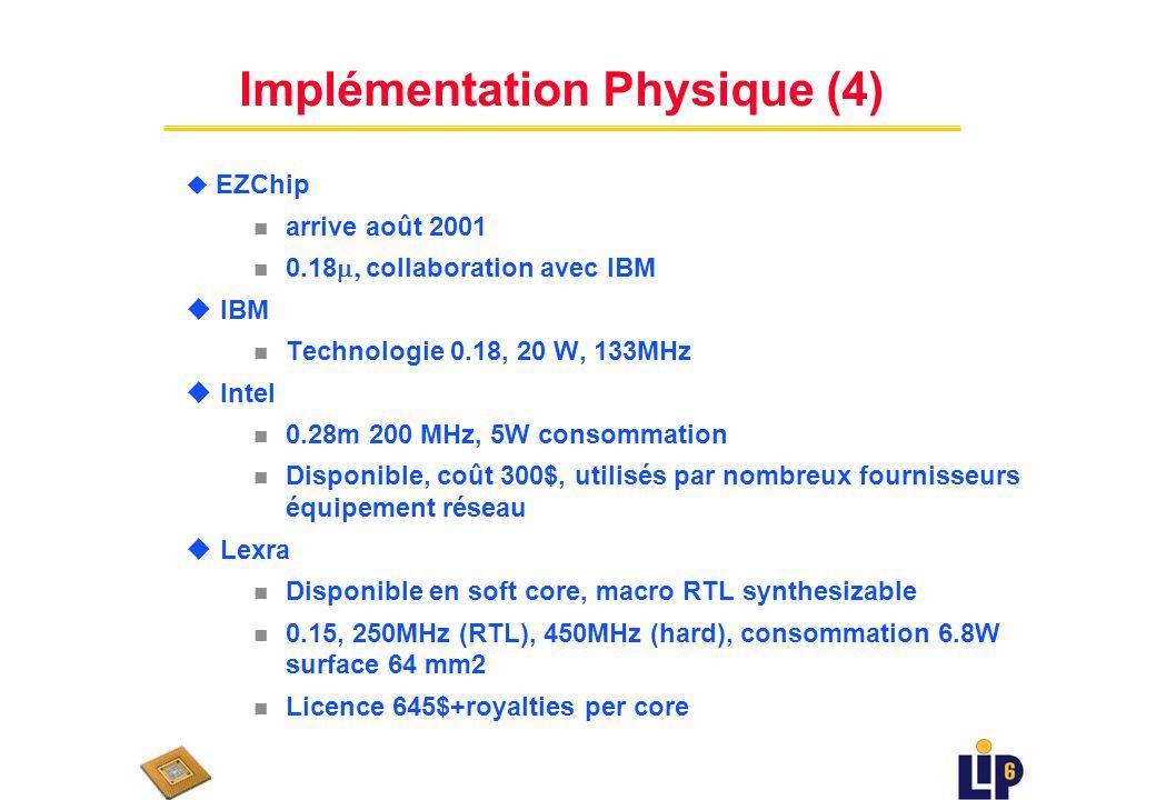 Implémentation Physique (3) u Cisco u ClearSpeed 0.13, 400 MHz, disponible en soft core u Clearwater 0.15, 300 MHz, 12 W consommation n disponibilité fin 2001 u Cognigine 0.18, 200 MHz n disponible décembre 2001 u Conexant n 125 MHz n 4.2W