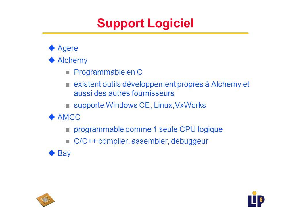 Comparaison : Support Logiciel è Aspects qui intéressent le programmeur des applications (et les participants des TME PAPR) uCompilateur u Système d e