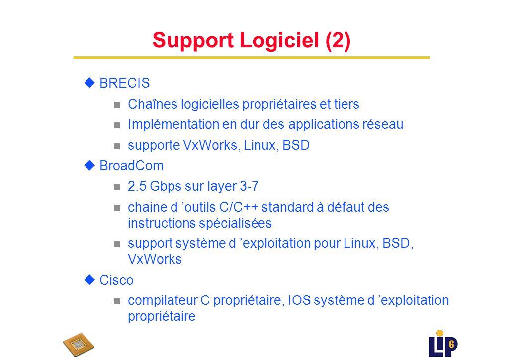 Support Logiciel u Agere u Alchemy n Programmable en C n existent outils développement propres à Alchemy et aussi des autres fournisseurs n supporte Windows CE, Linux,VxWorks u AMCC n programmable comme 1 seule CPU logique n C/C++ compiler, assembler, debuggeur u Bay