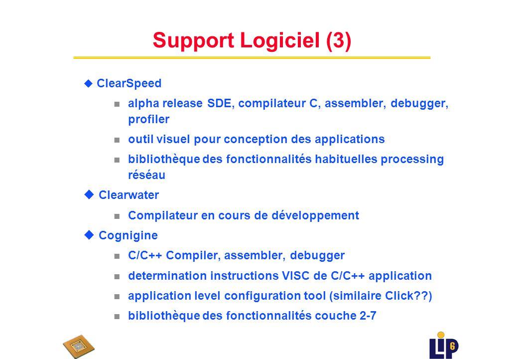 Support Logiciel (2) u BRECIS n Chaînes logicielles propriétaires et tiers n Implémentation en dur des applications réseau n supporte VxWorks, Linux,