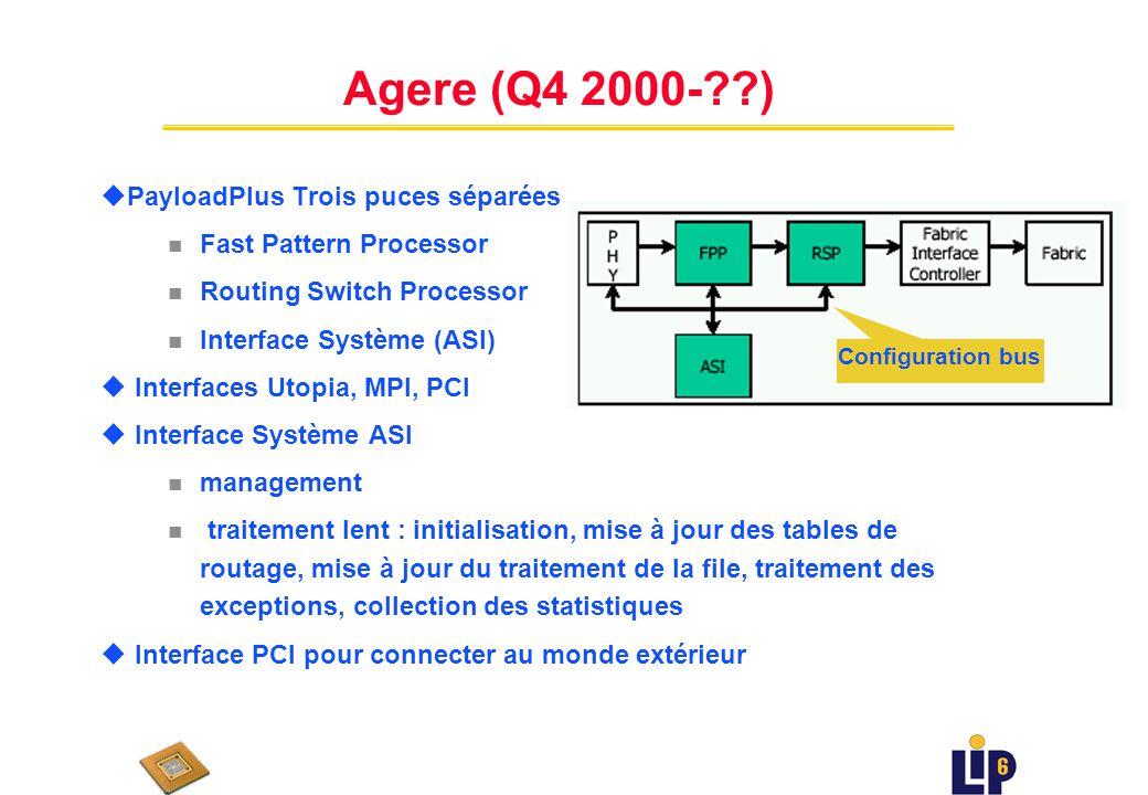 Implémentation Physique (2) u Bay u Brecis 0., 2 W consommation n 50 $, disponible en 2001 u BroadCom Technologie 0.15 n 1 GHz, 2.5 W consommation, disponible en prototype
