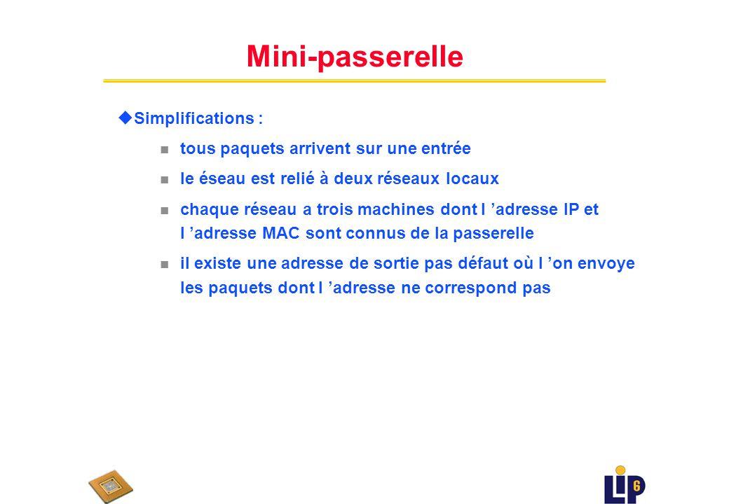 Evaluation Click (II) uExpériences (confirmés) : On cherche à saturer le système uEfficace!