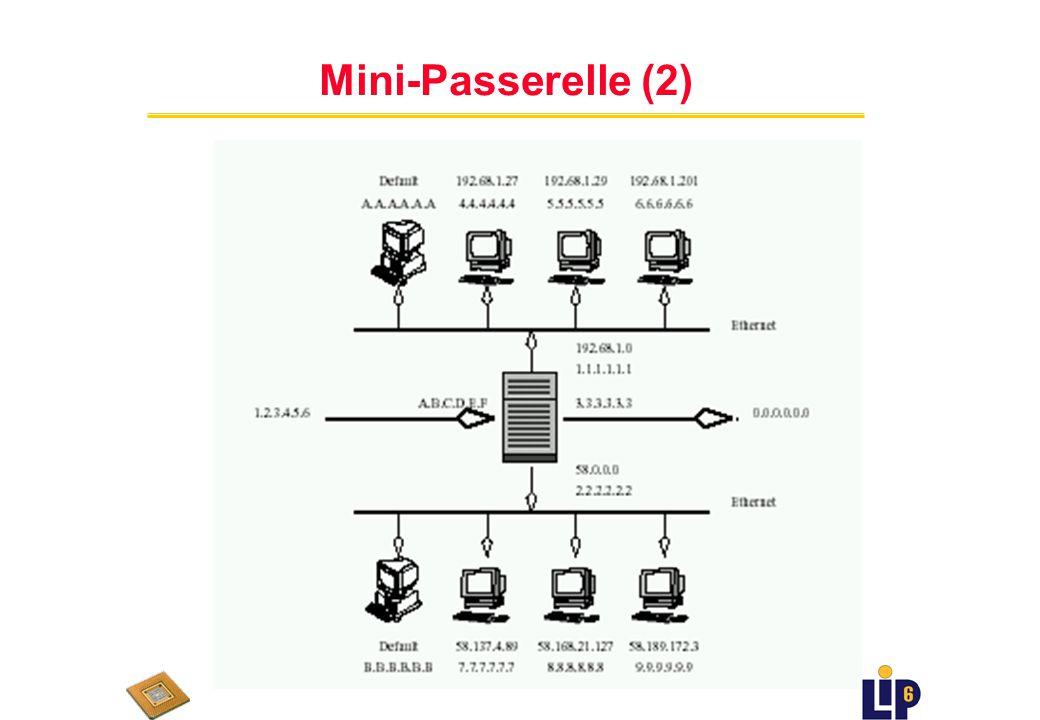 Mini-passerelle uSimplifications : n tous paquets arrivent sur une entrée n le éseau est relié à deux réseaux locaux n chaque réseau a trois machines dont l adresse IP et l adresse MAC sont connus de la passerelle n il existe une adresse de sortie pas défaut où l on envoye les paquets dont l adresse ne correspond pas