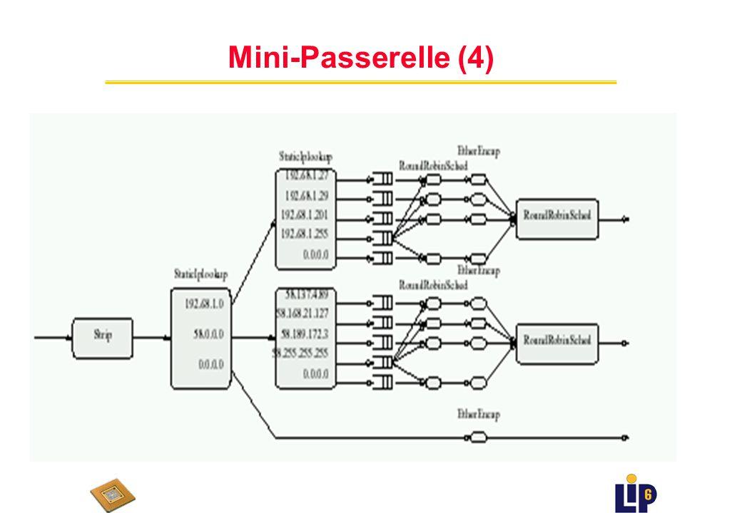Mini-Passerelle(3) u Parties de l application : n Dèsencapsulation des trames Ethernet entrantes n Analyses des en-têtes l Quel sus-réseau.