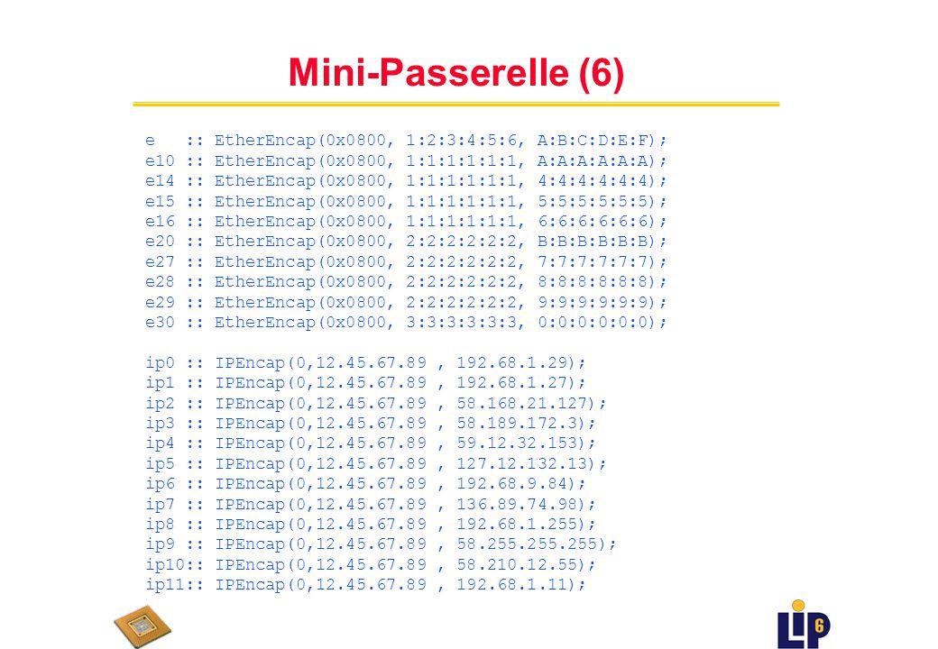 Mini-Passerelle (5) Declaration ***********************************/ d::Discard; rr:: RoundRobinSched; rr_S1 :: RoundRobinSched; rr_S2:: RoundRobinSched; rr_S1_0 :: RoundRobinSched; rr_S1_1 :: RoundRobinSched; rr_S1_2 :: RoundRobinSched; rr_S1_3 :: RoundRobinSched; rr_S2_0 :: RoundRobinSched; rr_S2_1 :: RoundRobinSched; rr_S2_2 :: RoundRobinSched; rr_S2_3 :: RoundRobinSched; t_S1 :: Tee(4); t_S2 :: Tee(4);
