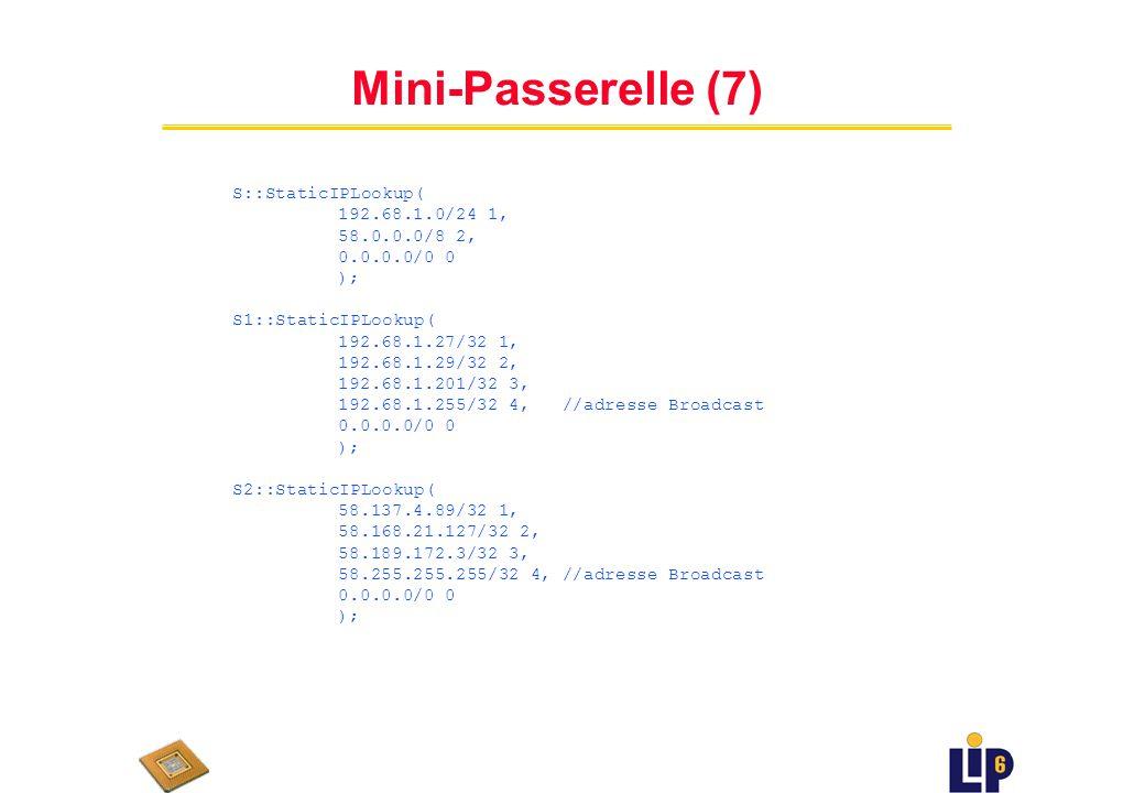 Mini-Passerelle (6) e :: EtherEncap(0x0800, 1:2:3:4:5:6, A:B:C:D:E:F); e10 :: EtherEncap(0x0800, 1:1:1:1:1:1, A:A:A:A:A:A); e14 :: EtherEncap(0x0800, 1:1:1:1:1:1, 4:4:4:4:4:4); e15 :: EtherEncap(0x0800, 1:1:1:1:1:1, 5:5:5:5:5:5); e16 :: EtherEncap(0x0800, 1:1:1:1:1:1, 6:6:6:6:6:6); e20 :: EtherEncap(0x0800, 2:2:2:2:2:2, B:B:B:B:B:B); e27 :: EtherEncap(0x0800, 2:2:2:2:2:2, 7:7:7:7:7:7); e28 :: EtherEncap(0x0800, 2:2:2:2:2:2, 8:8:8:8:8:8); e29 :: EtherEncap(0x0800, 2:2:2:2:2:2, 9:9:9:9:9:9); e30 :: EtherEncap(0x0800, 3:3:3:3:3:3, 0:0:0:0:0:0); ip0 :: IPEncap(0,12.45.67.89, 192.68.1.29); ip1 :: IPEncap(0,12.45.67.89, 192.68.1.27); ip2 :: IPEncap(0,12.45.67.89, 58.168.21.127); ip3 :: IPEncap(0,12.45.67.89, 58.189.172.3); ip4 :: IPEncap(0,12.45.67.89, 59.12.32.153); ip5 :: IPEncap(0,12.45.67.89, 127.12.132.13); ip6 :: IPEncap(0,12.45.67.89, 192.68.9.84); ip7 :: IPEncap(0,12.45.67.89, 136.89.74.98); ip8 :: IPEncap(0,12.45.67.89, 192.68.1.255); ip9 :: IPEncap(0,12.45.67.89, 58.255.255.255); ip10:: IPEncap(0,12.45.67.89, 58.210.12.55); ip11:: IPEncap(0,12.45.67.89, 192.68.1.11);