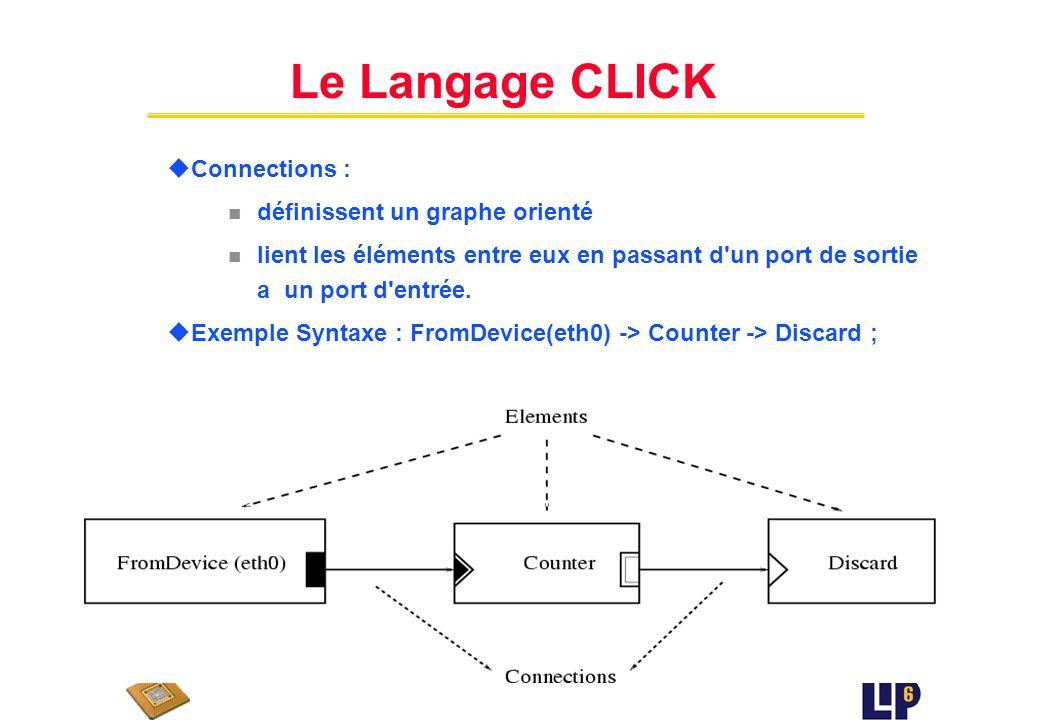 Le Langage CLICK u Décrire l architecture d une application de routage des paquets u Language haut niveau, simple, configurable et efficace u Configuration langage fonctionnal u Elements : Classes C++, Ports Paramétres de configurations Méthodes d interfaces Paquets