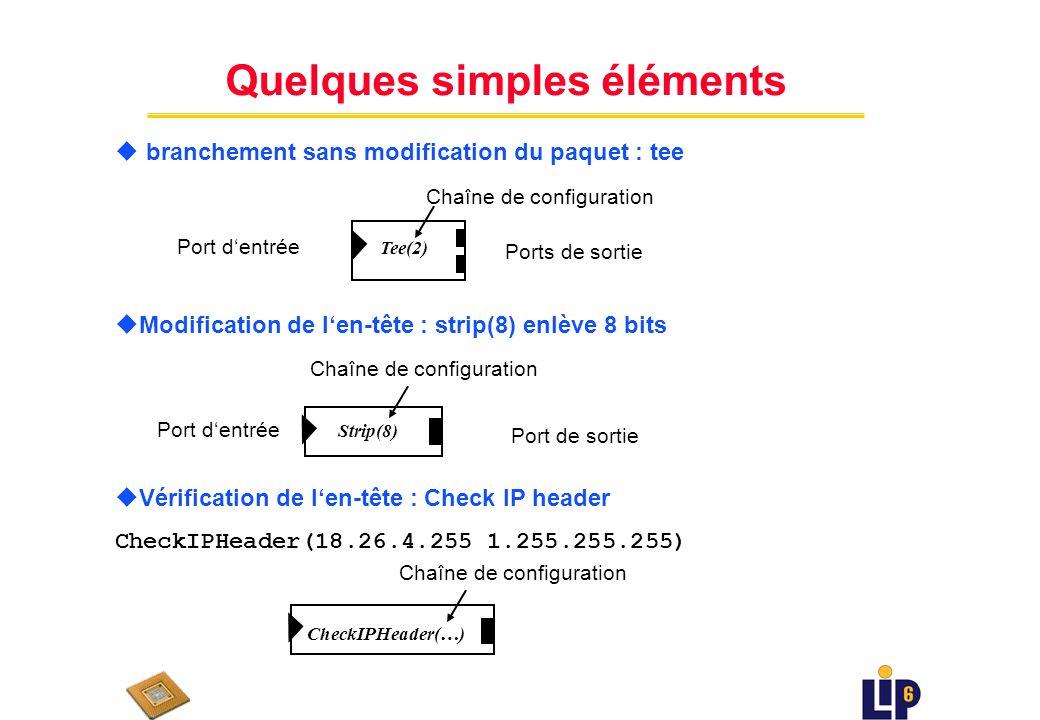 Quelques simples éléments u branchement sans modification du paquet : tee uModification de len-tête : strip(8) enlève 8 bits uVérification de len-tête : Check IP header CheckIPHeader(18.26.4.255 1.255.255.255) Strip(8) Chaîne de configuration CheckIPHeader(…) Tee(2) Chaîne de configuration Port dentrée Ports de sortie Port de sortie Chaîne de configuration