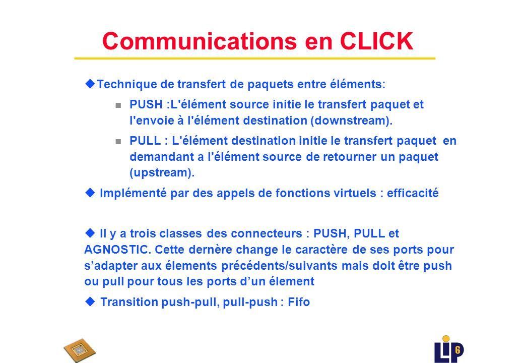Communications en CLICK uTechnique de transfert de paquets entre éléments: n PUSH :L élément source initie le transfert paquet et l envoie à l élément destination (downstream).