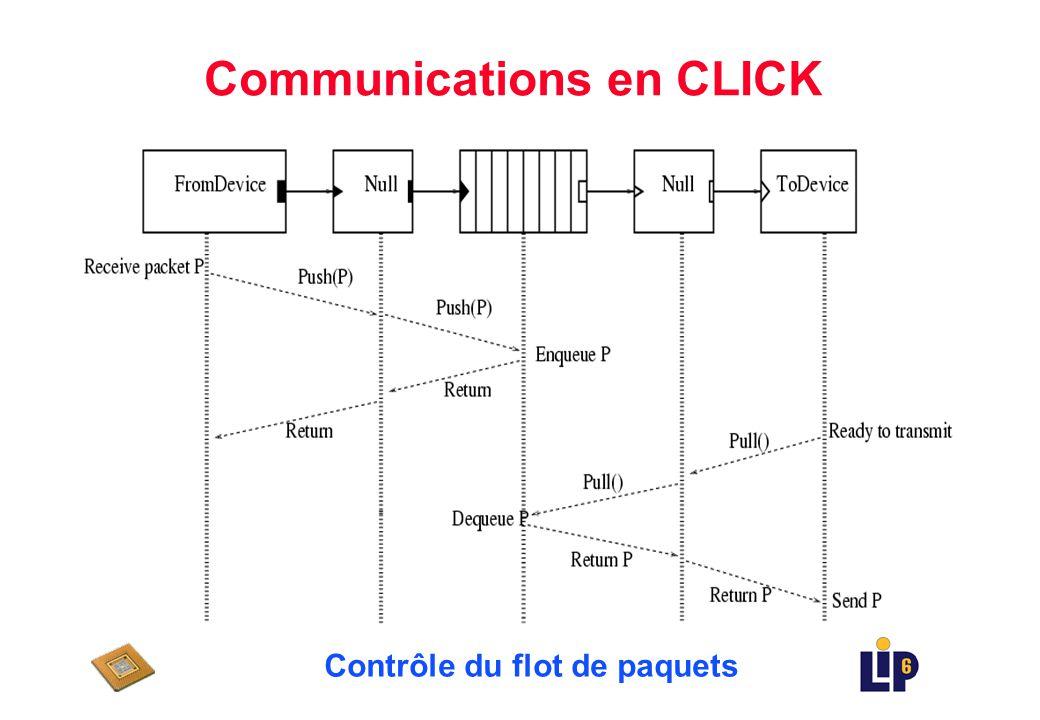 Fake (Faux, simulé) ARP en Click out0 :: Queue(200) -> Discard; out1 :: Queue(200) -> Discard; tol :: Discard; // An ARP querier for each interface.