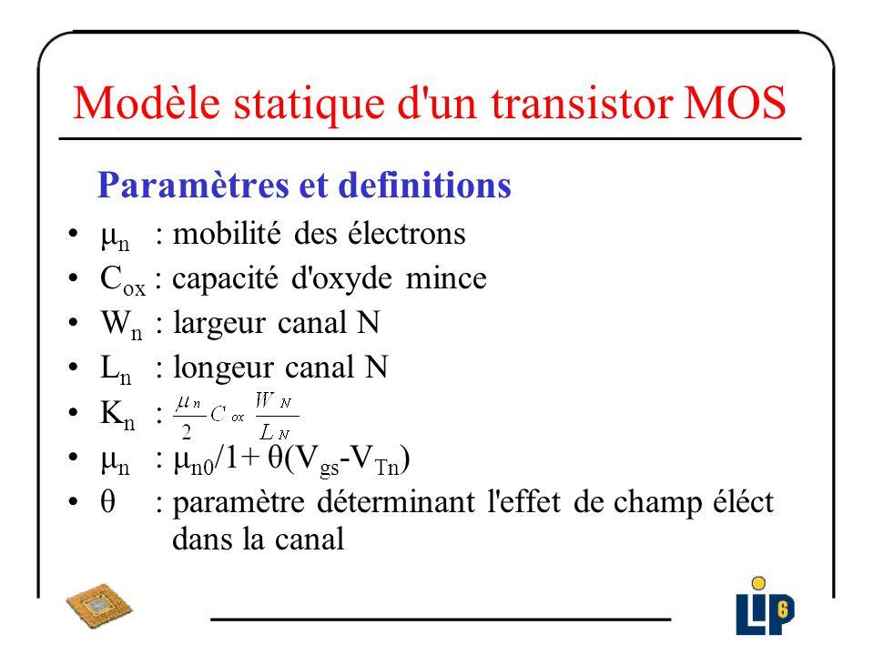 Modèle statique d'un transistor MOS Paramètres et definitions μ n : mobilité des électrons C ox : capacité d'oxyde mince W n : largeur canal N L n : l