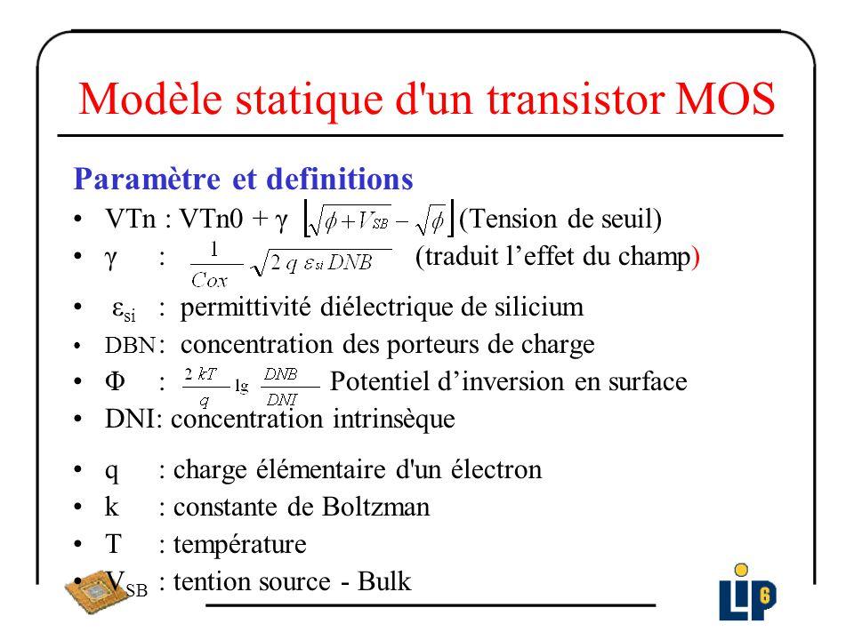 Modèle statique d'un transistor MOS Paramètre et definitions VTn : VTn0 + γ (Tension de seuil) γ: (traduit leffet du champ) ε si : permittivité diélec