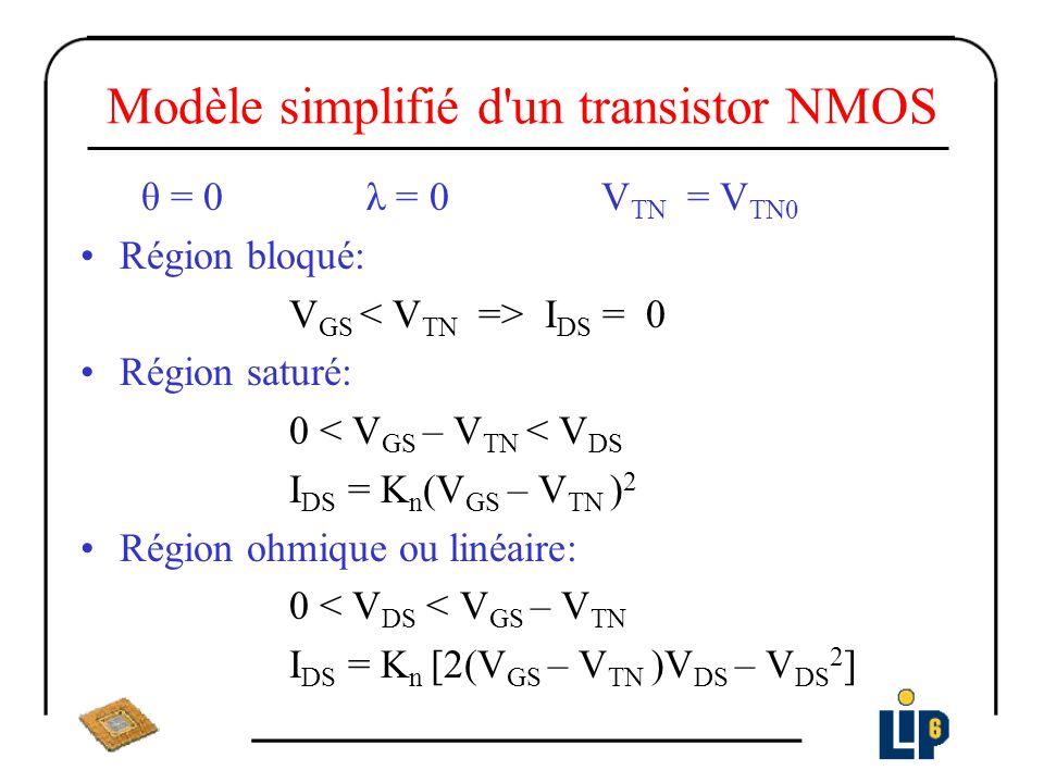 Modèle simplifié d'un transistor NMOS θ = 0 λ = 0 V TN = V TN0 Région bloqué: V GS I DS = 0 Région saturé: 0 < V GS – V TN < V DS I DS = K n (V GS – V