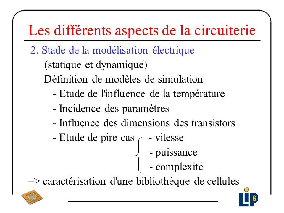 Les différents aspects de la circuiterie 2. Stade de la modélisation électrique (statique et dynamique) Définition de modèles de simulation - Etude de