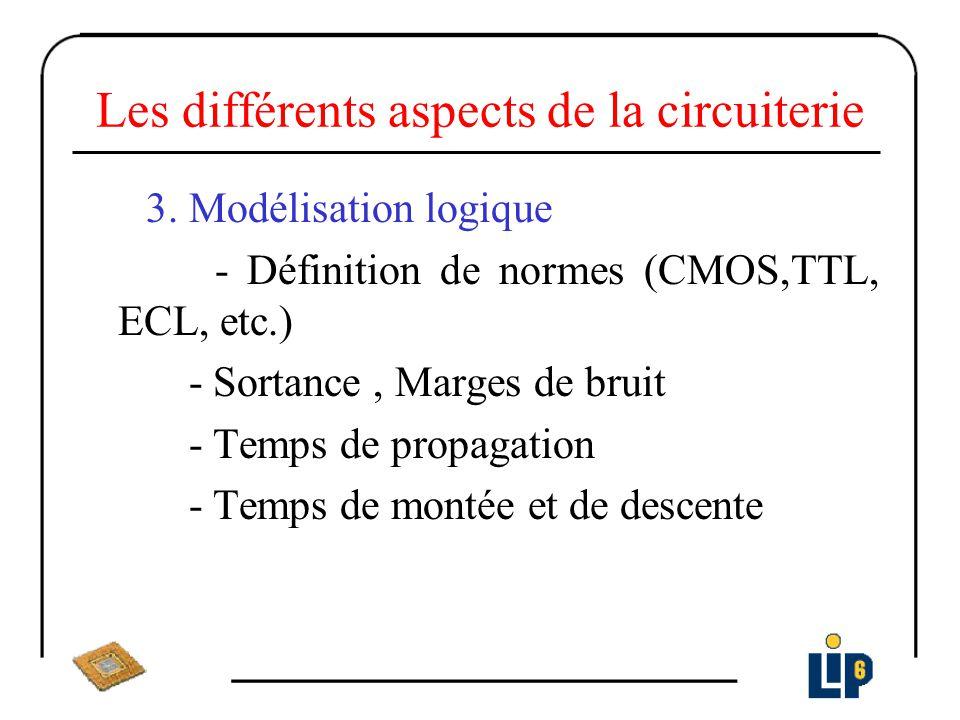 Les différents aspects de la circuiterie 3. Modélisation logique - Définition de normes (CMOS,TTL, ECL, etc.) - Sortance, Marges de bruit - Temps de p