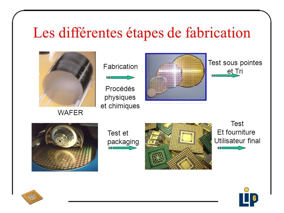 Fabrication WAFER Procédés physiques et chimiques Test sous pointes et Tri Test et packaging Test Et fourniture Utilisateur final Les différentes étap