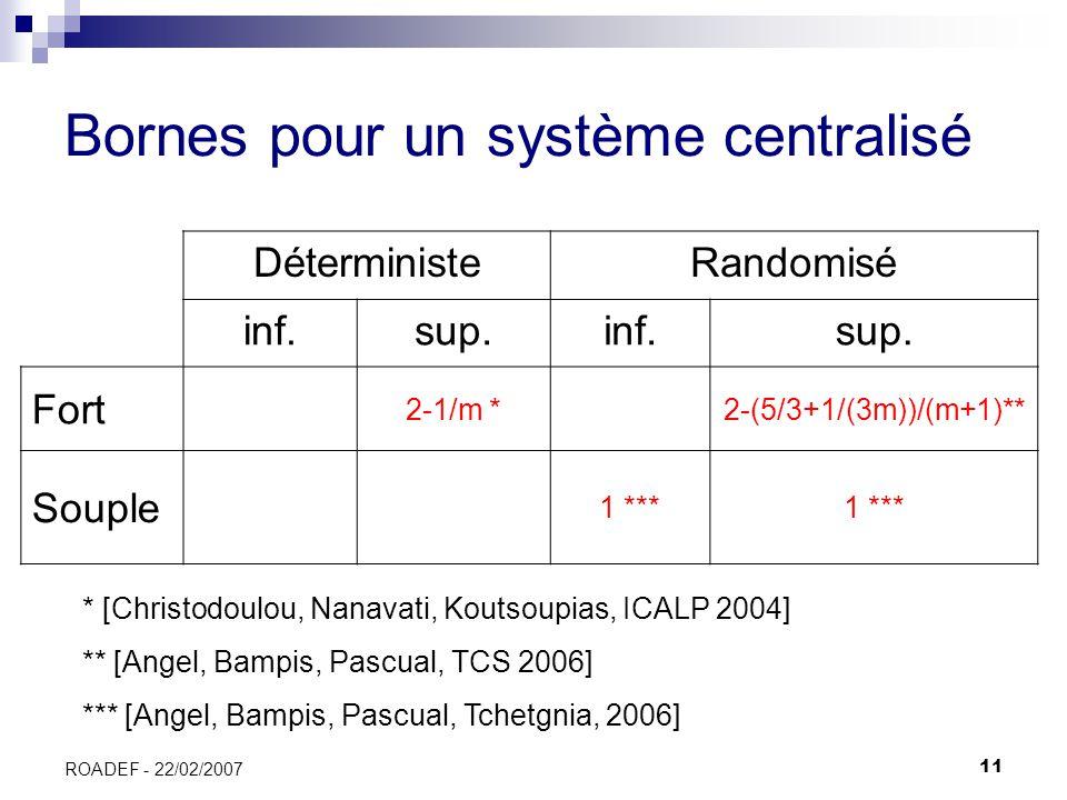 11 ROADEF - 22/02/2007 Bornes pour un système centralisé DéterministeRandomisé inf.sup.inf.sup. Fort 2-1/m *2-(5/3+1/(3m))/(m+1)** Souple 1 *** * [Chr