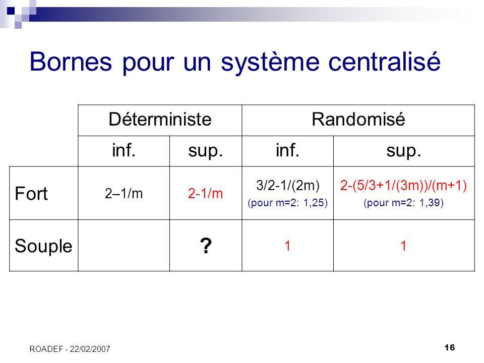 16 ROADEF - 22/02/2007 Bornes pour un système centralisé DéterministeRandomisé inf.sup.inf.sup. Fort 2–1/m2-1/m 3/2-1/(2m) (pour m=2: 1,25) 2-(5/3+1/(