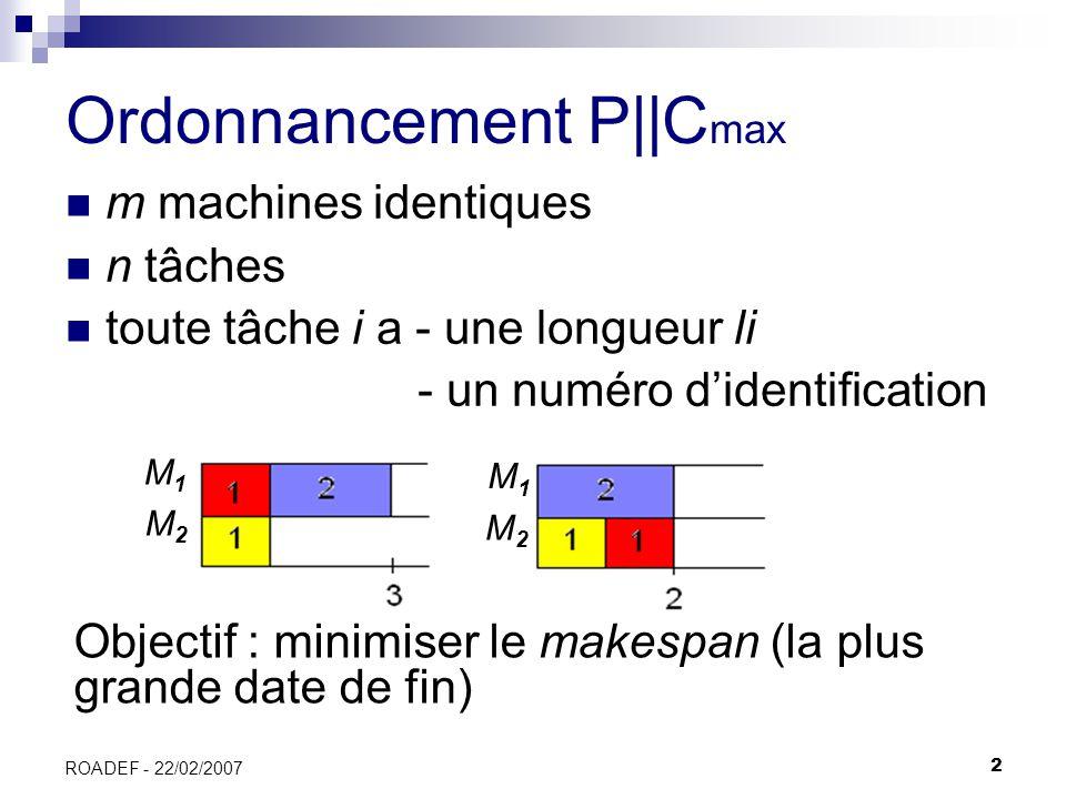 2 ROADEF - 22/02/2007 Ordonnancement P  C max m machines identiques n tâches toute tâche i a - une longueur li - un numéro didentification Objectif :