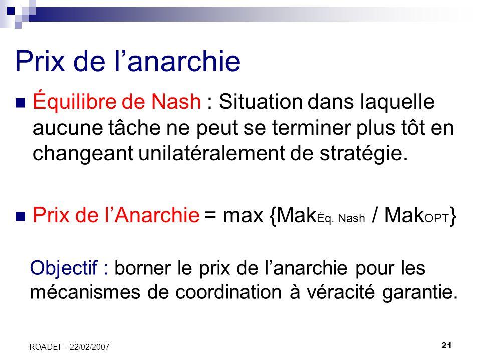 21 ROADEF - 22/02/2007 Prix de lanarchie Équilibre de Nash : Situation dans laquelle aucune tâche ne peut se terminer plus tôt en changeant unilatéral